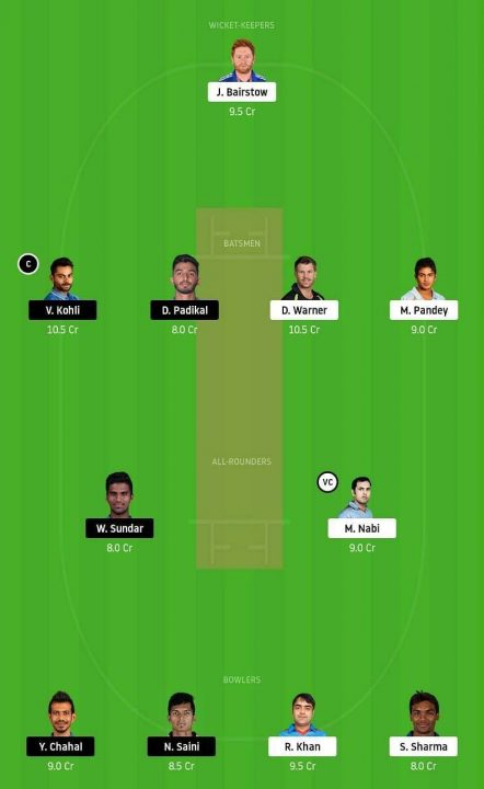 SRH vs RCB IPL Dream11 Team Prediction