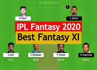 IPL Fantasy 2020_ Best Fantasy XI for DC vs KXIP