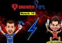 RCB vs MI Dream11
